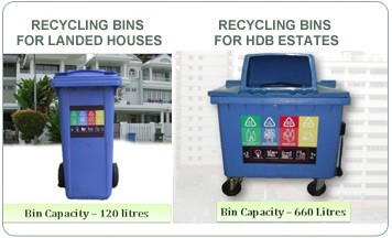 Figure 1 Recycling Bins for landed houses & HDB estates